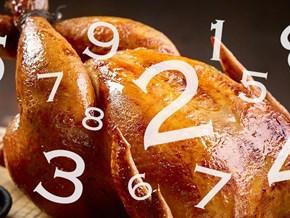 12 con số thú vị về thịt gà