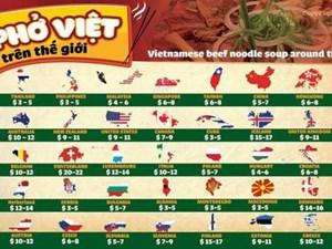 Thầy giáo Việt đi vòng quanh thế giới, lập bản đồ giá phở
